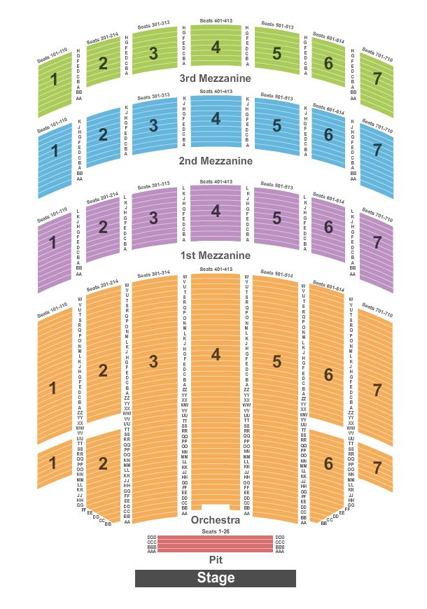 Radio city music hall new york tickets schedule seating charts