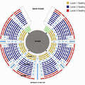 1436202528 cirque italia seating chart tickets
