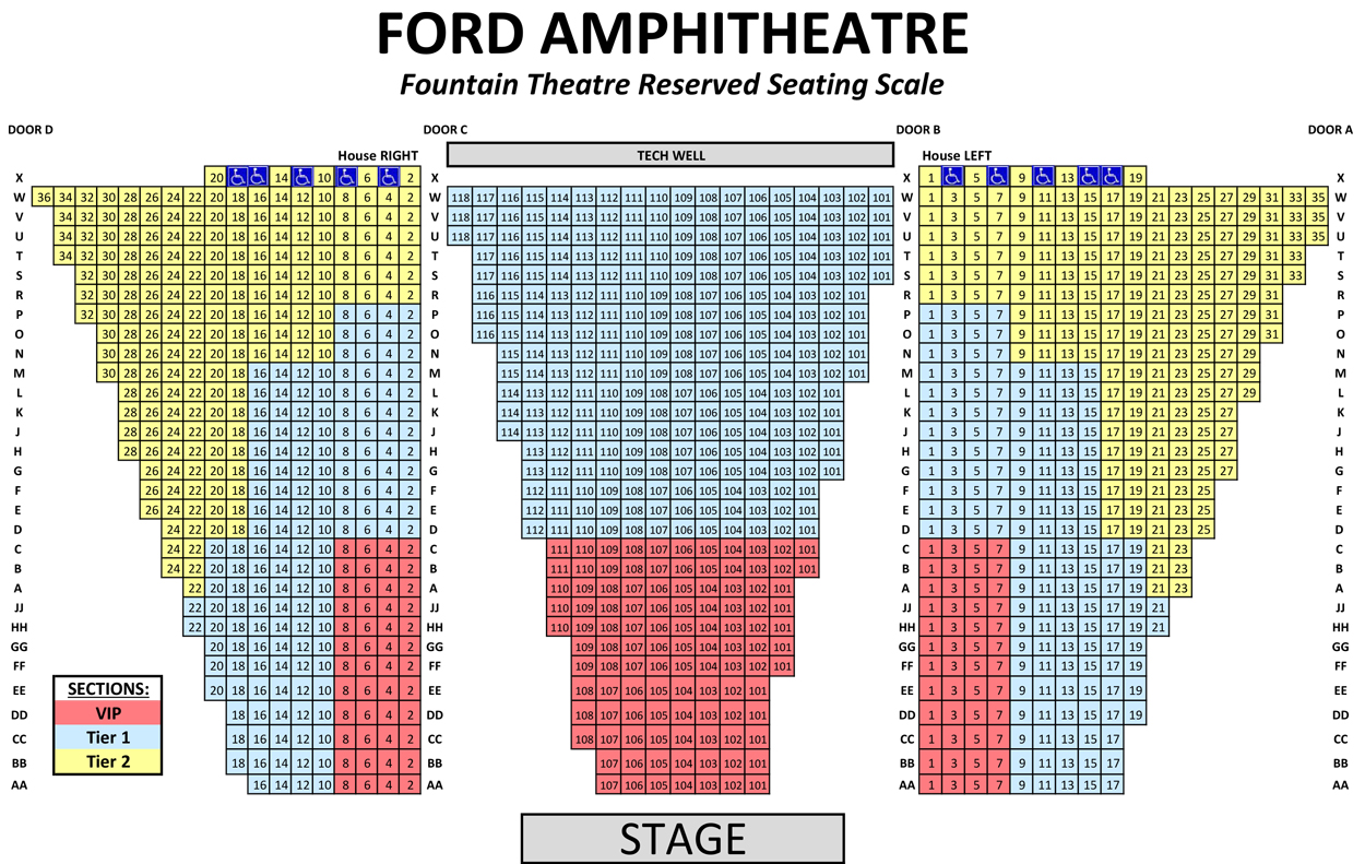 Ford Theater Diagram - Complete Wiring Diagrams •
