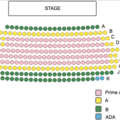 1484002679 seating perfect arrangement tickets