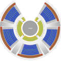1518022952 seating cirque italias big aquatic spectacular tickets