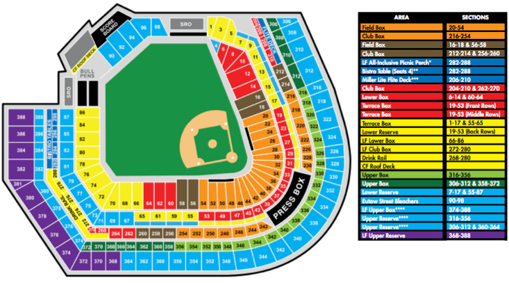 Oriole park at camden yards baltimore tickets schedule seating