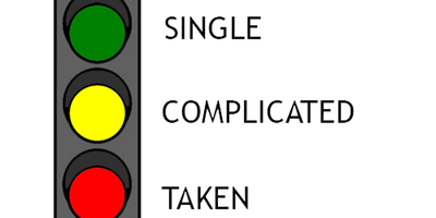Singles Traffic Light Party - Singles Ages 25-49