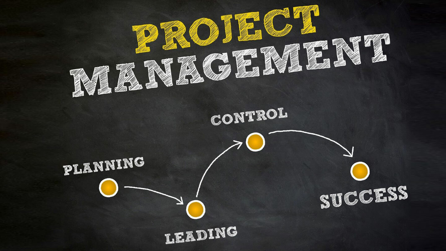 Agile Project Management: Scrum Step By Step With Examples