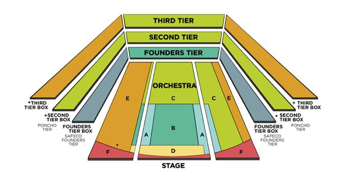 Benaroya hall s mark taper foundation auditorium seattle